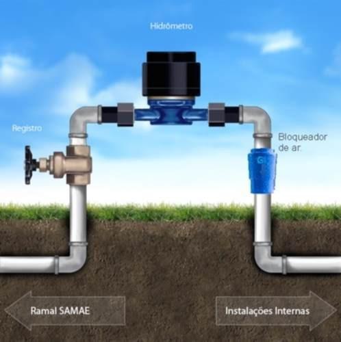 Bloqueador de Ar – Reduza sua conta de Água em até 60% – FRETE GRÁTIS